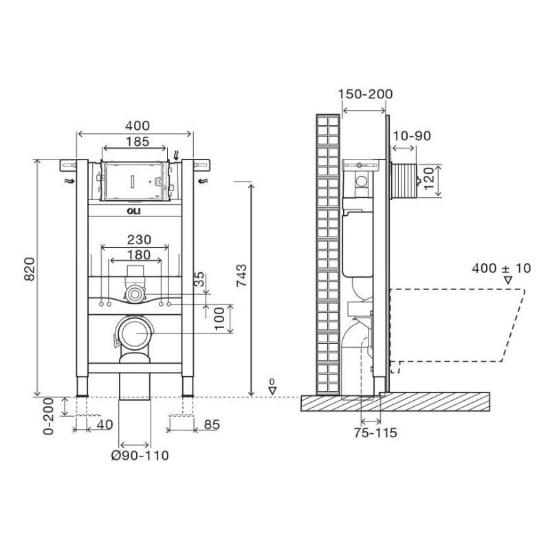 Bevorzugt OLI Expert Plus Sanitärblock für Wand-WC 82cm, Betätigung von MC39
