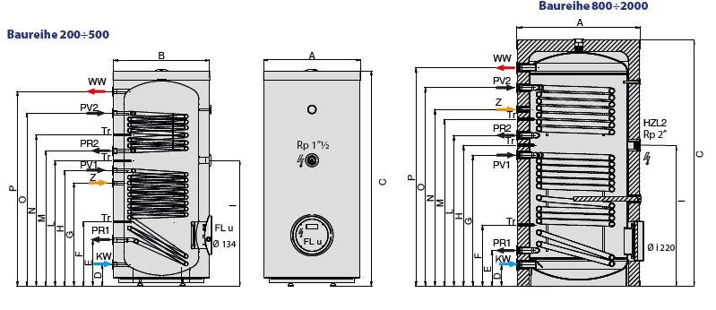 Skizze 1 Wärmetauscher